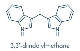 DIM 3,3'-diindolylmethane