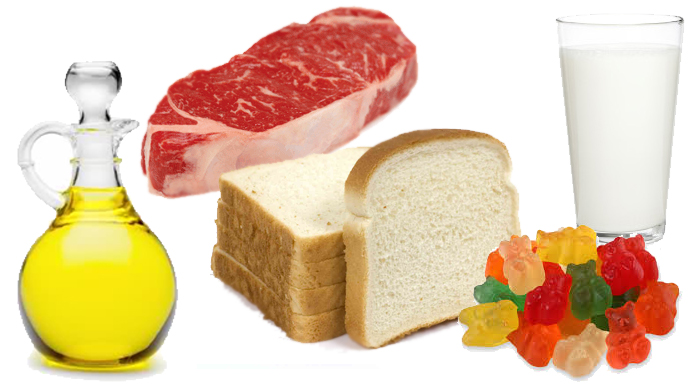 Inflammatory_Foods