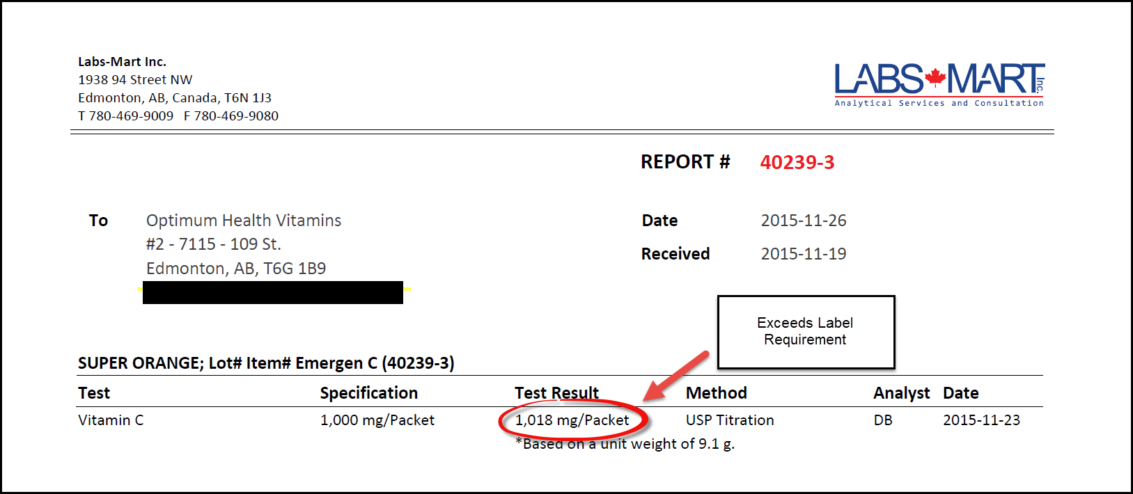 Emergen-C Labsmart Test Results