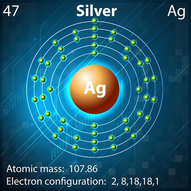 What is silver solution and what can it be used for?